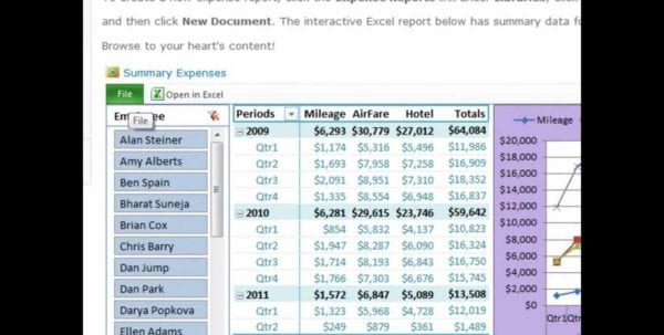Travel Expense Report Template Monthly Expense Report Template Free Expense Report Form Excel Employee Expense Report Template Free Expense Reports Resume Templates Free Monthly Expense Report Template Excel