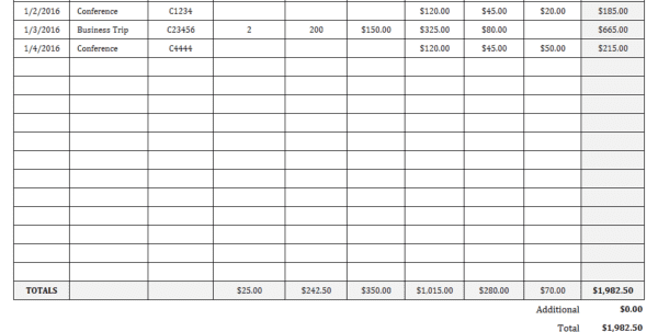 Sample Expense Report Form Expense Report Template Excel 2017 Expense Report Template Word Employee Expense Report Template Expense Report Pdf Expense Spreadsheet Template Free Expense Reports