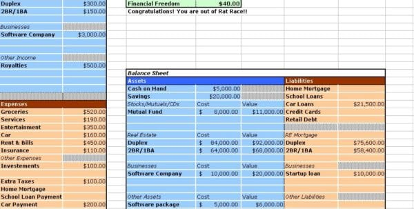 Financial Statements Templates For Small Business