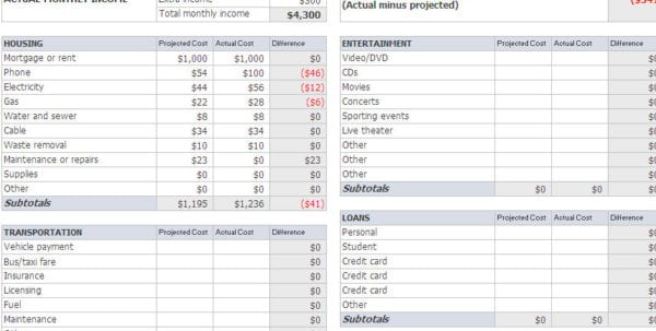 Free Excel Budget Template Personal Financial Planning Template Free Finance Spreadsheet
