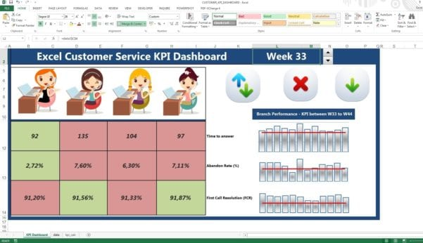 Free Excel Dashboard Templates Download KPI Spreadsheet Template Spreadsheet Templates for Busines