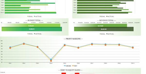 Free Kpi Dashboard KPI Spreadsheet Template Spreadsheet Templates for Business