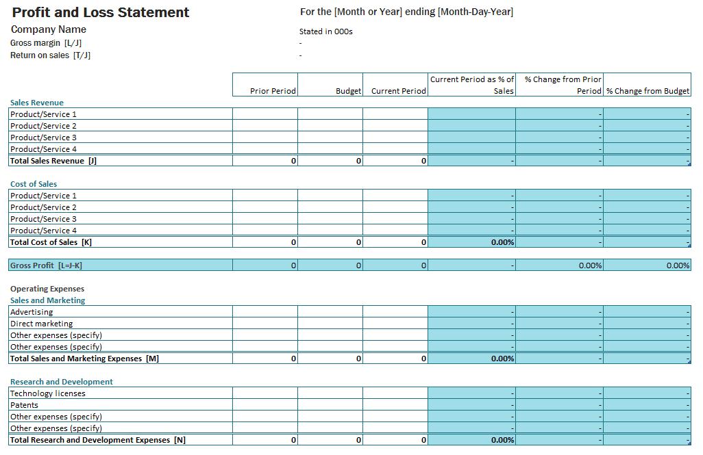 Free Printable Accounting Worksheets
