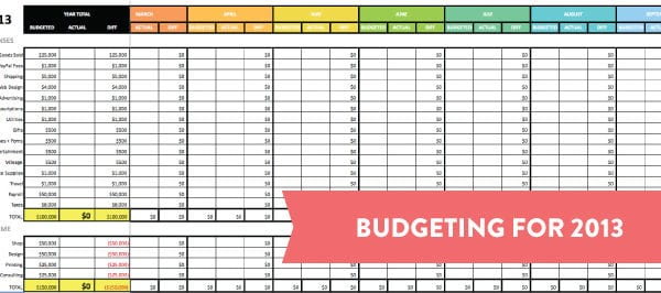 Household Budget Template Excel 2 Business Budget Spreadsheet Template Budget Spreadsheet