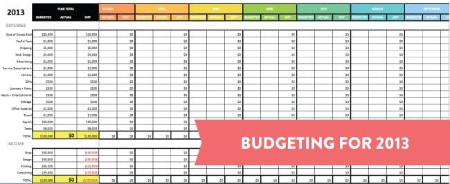 Household budget template excel 2 business budget spreadsheet sample budget for business business budget templates free household budget template excel monthly budget template excel accmission Images