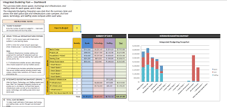 Household Budget Tool Free 1 Budgeting Tool Excel Spreadsheet Templates for Business