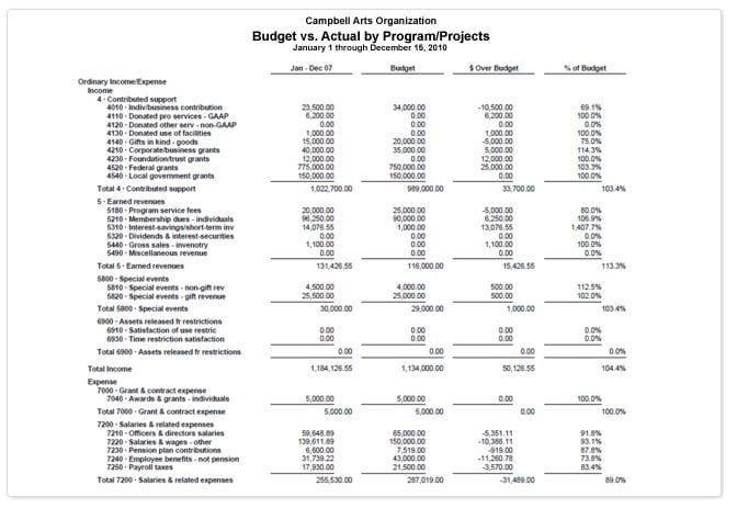 Household Chart Of Accounts