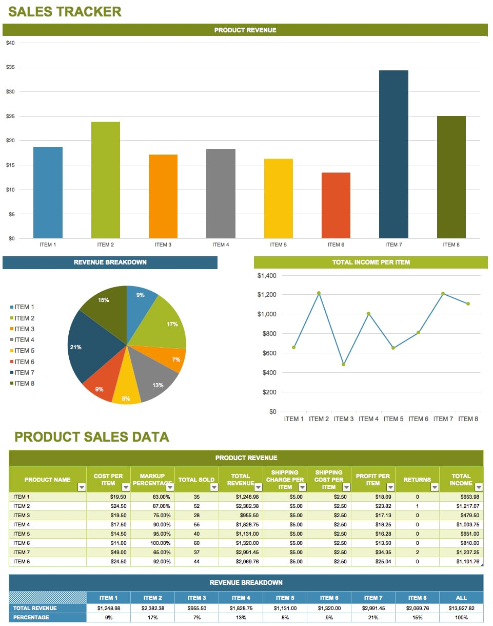 Income And Expenditure Template For Small Business Business Expense Tracker Template Spreadsheet Templates for Busines Spreadsheet Templates for Busines Free Templates For Expenses