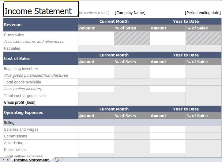 Simple Business Accounting Spreadsheet Excelxo Com