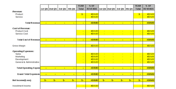 Quarterly Balance Sheet Quarterly Income Statement Example Sample Quarterly Report Templates Free Quarterly Income Statement Template Income Statement Template Excel Annual Income Statement Template Free Excel Income Statement Template
