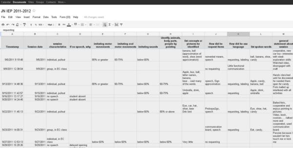Budget Spreadsheet Template For Mac Free Printable Spreadsheet Employee Data Spreadsheet Templates Example Of Spreadsheet Data Free Blank Spreadsheet Downloads Google Spreadsheet Template Spreadsheet Template For Mac