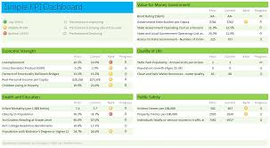 Kpi Template Excel Download