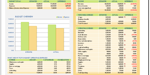 Monthly Budget Template Excel
