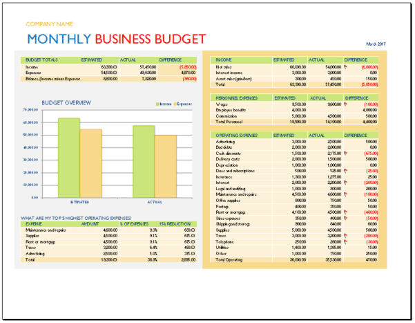 Monthly Budget Template Excel Business Budget Spreadsheet Template Budget Spreadshee