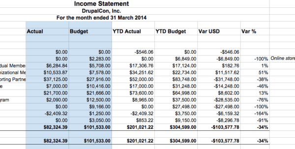 Monthly Income Statement Template Monthly Income Statement Income Statement Template