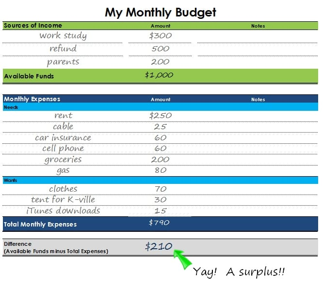 personal finance budget calculator dorit mercatodos co letest