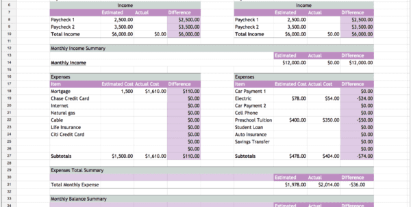 Personal Finance Excel Template Financial Planning Excel Sheet
