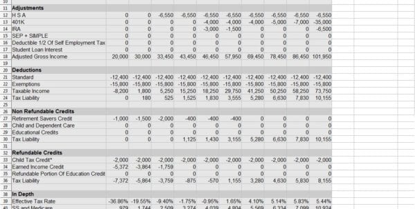 Personal Financial Planning Excel Template India 1