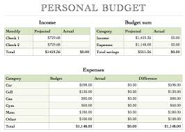 Personal Financial Planning Template Free Download