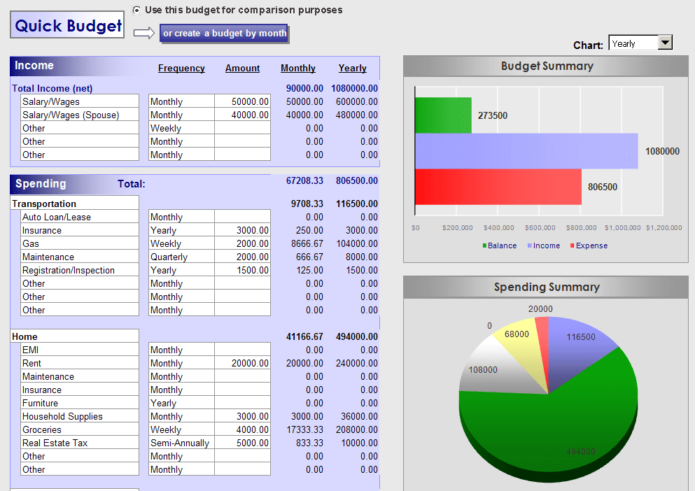 Budgeting Tools Excel Solan Annafora Co