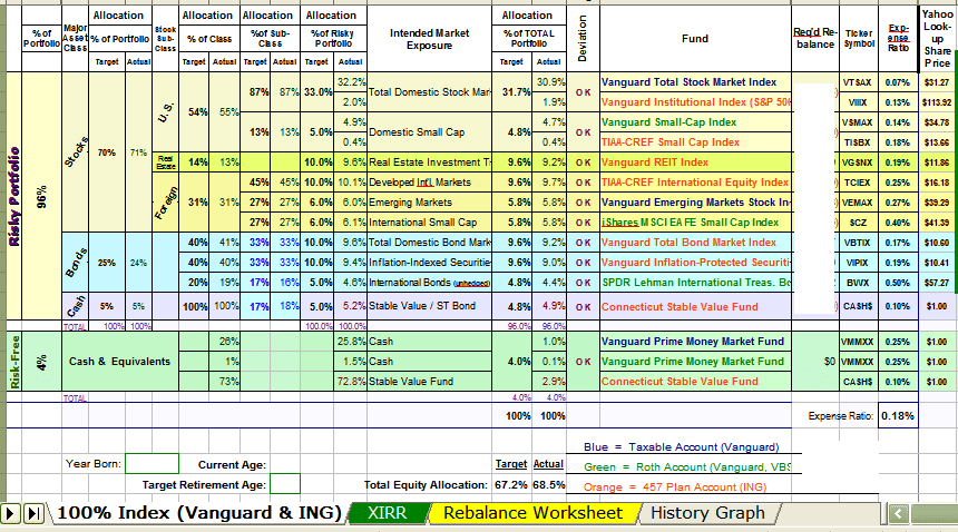 Portfolio Rebalancing Spreadsheet