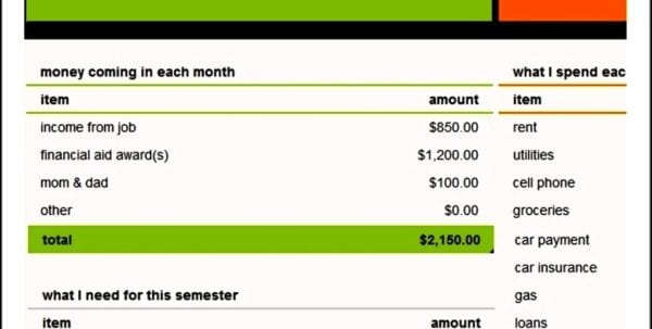 Sample Budget For College Students