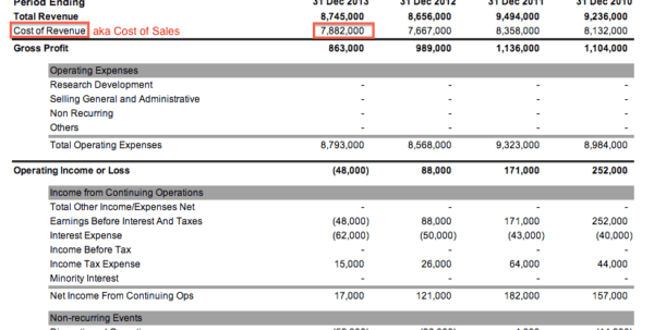 Sample Income Statement Small Business
