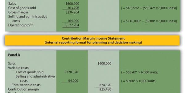 Simple Cash Flow Statement Simple Income Statement Spreadsheet Income Statement Template