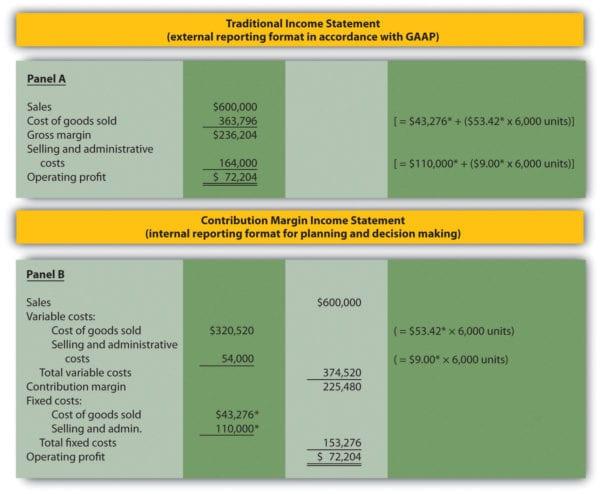 Simple Cash Flow Statement