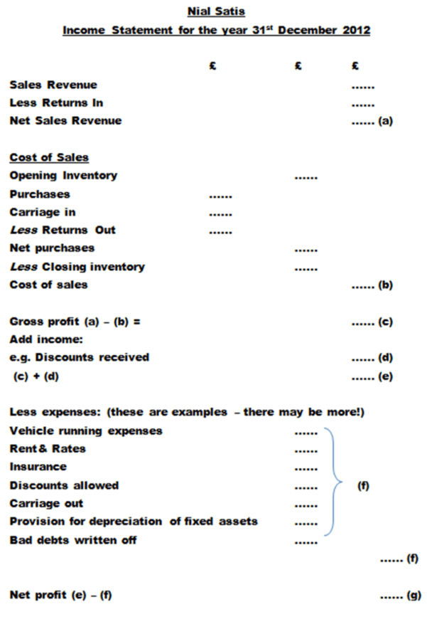 Simple Financial Statement