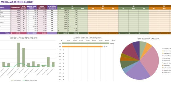 Socimonthly Expense Report Template Excel