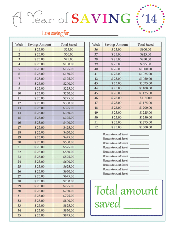Squawkfox Debt Spreadsheet