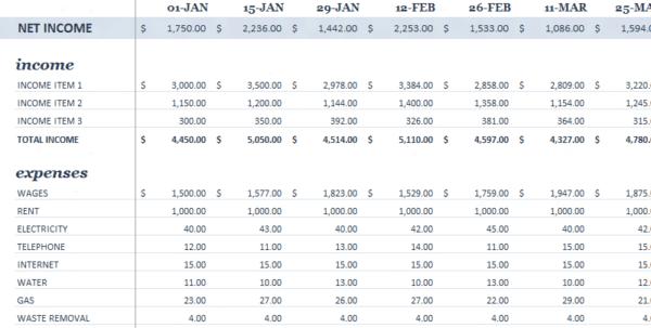 Start Up Business Budget Template Business Budget Spreadsheet Template Budget Spreadsheet