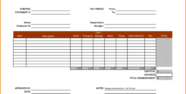 Travel Expense Report Template 1 Office Expense Report Spreadsheet Templates for Business
