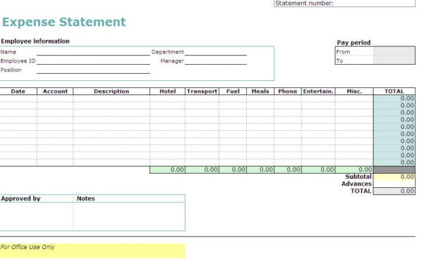 Travel Expense Report Template