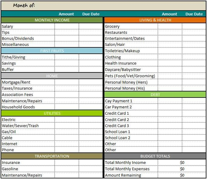 weekly budget template 3