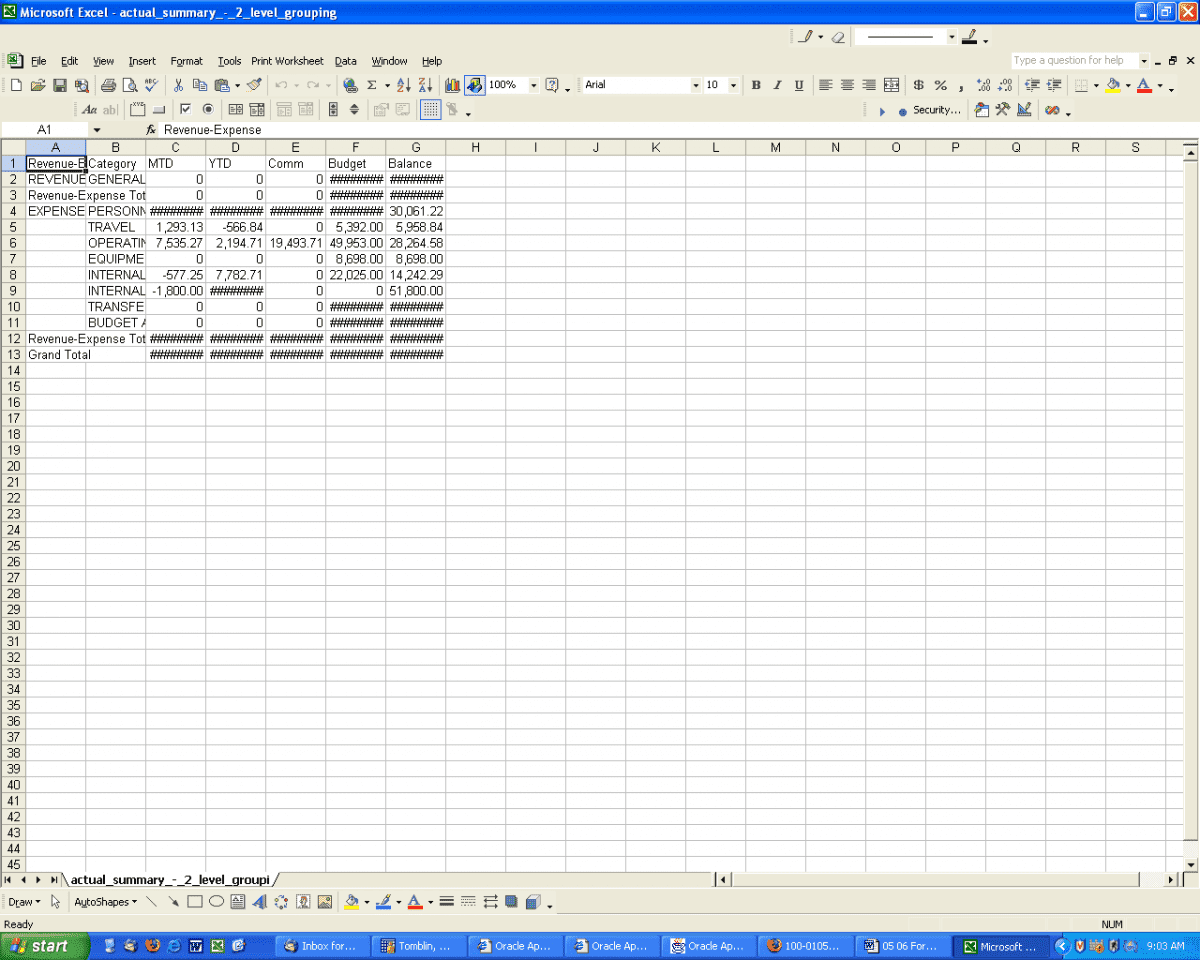 12 Month Sales Forecast Example Forecast Spreadsheet Template Spreadsheet Templates for Busines Spreadsheet Templates for Busines Financial Projection Template Excel