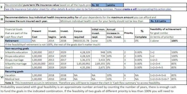 5 Year Financial Plan Template
