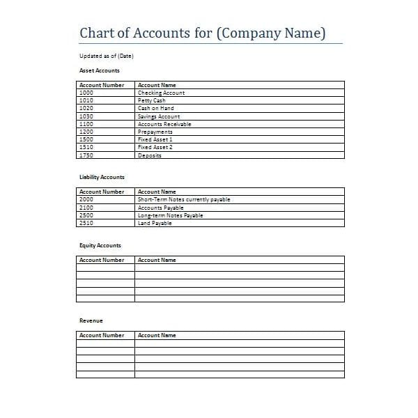 Easy Bookkeeping Software Bookkeeping Templates For Small Business Spreadsheet Templates for Busines Spreadsheet Templates for Busines Accounting Templates For Small Business