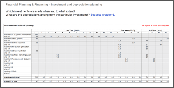 Financial Business Plan Sample