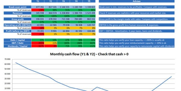 Financial Planning Excel Template