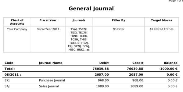 General Ledger Account Reconciliation Template Free Business Templates And Forms Accounting Journal Template Excel Accounting General Journal Template Free Printable Journal Sheets Accounting Journal Template Printable Accounting Journal Entries