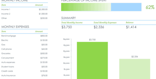 Simple Monthly Budget TemplateSSSS