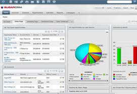 Software For Small Business