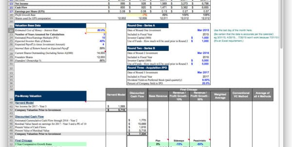 Startup Business Financial Plan Template Business Plan Financial Template Spreadsheet Templates for Business