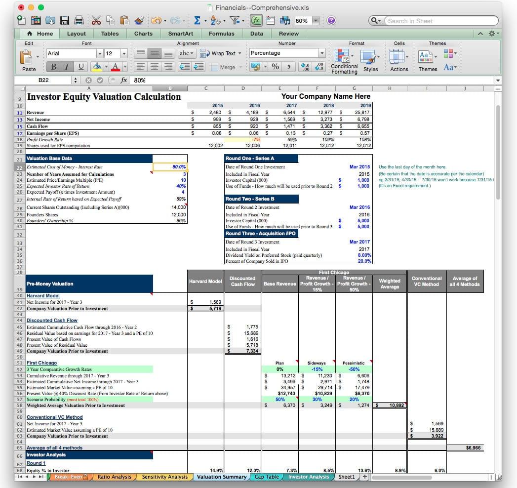 Startup Business Financial Plan Template