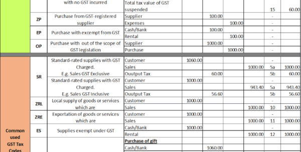 Accounting Balance Sheet Equation