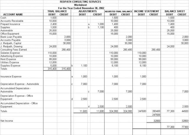 Accounting Worksheet Excel