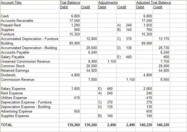 Worksheet Accounting Pdf Images