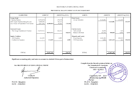 Assets Equals Liabilities Plus Equity Example